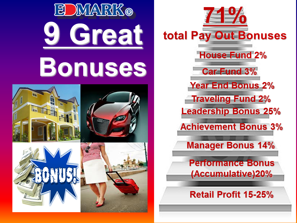 is bonus a good strategy for Motivate employees with a system that's good for them--and for your bottom line one strategy to keep employees satisfied and motivated is to create a bonus program targeted at generating new business it is a prime time to utilize bonuses to improve productivity and be a boon to employee morale,.